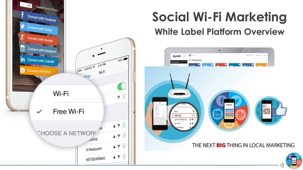 MyWifiNetworks - Social Wifi Marketing. The Next Big Thing in Local Marketing