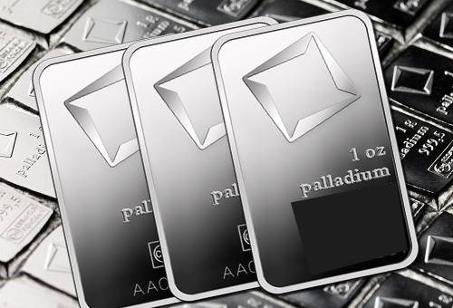 Live PALLADIUM Spot Price Rate Today & Historical Chart 2020